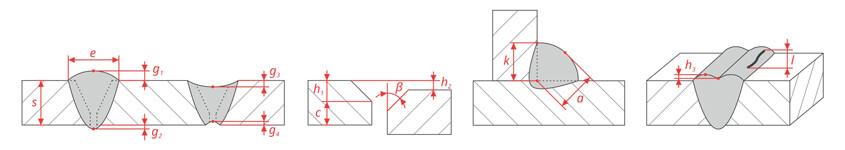 bridge cam mg8 parametry
