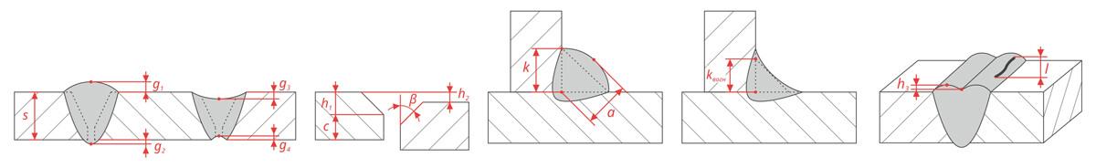 pocket bridgecam parametry