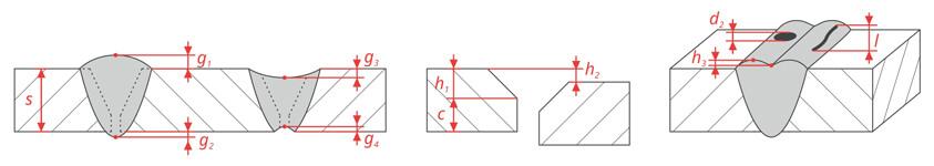 shablon vwac parametry