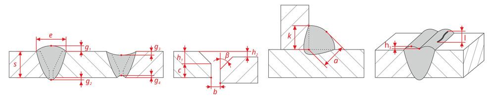 wg 1 parametry