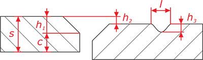 wg 10 parametry