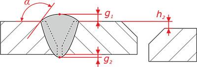 wg 12 parametry 1
