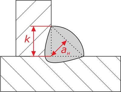 wg 12 parametry 2