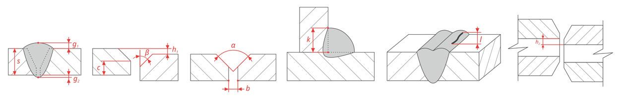 wg4 hilo parametry