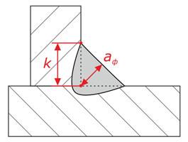 shablon wg 5 parametry