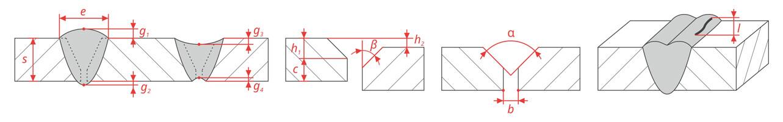 shablon wg 6 parametry